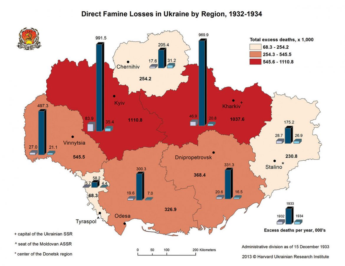 """The map titled """"Total Direct Famine Losses in Ukraine by Region, 1932-1934,"""" published by the HURI project """"Mapa: Digital Atlas of Ukraine."""""""