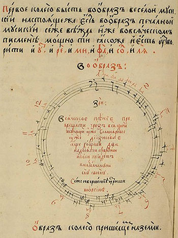"""Mykola Dyletsky's Divine Liturgy was among the compositions performed at the Ukrainian Institute of America during a program on """"Musical Grammar in 17th Century Cracow and Kyiv"""" on March 5. Seen above is """"Circle of Fifths,"""" from Dyletsky's """"Musical Grammar"""" (1675), the Eastern Europe's first book on music theory."""
